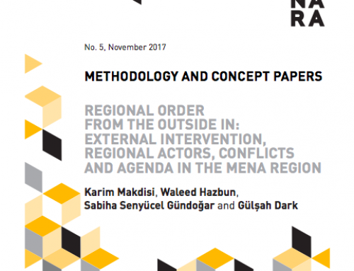 Regional Order from the Outside In: External Intervention, Regional Actors, Conflicts and Agenda in the MENA Region