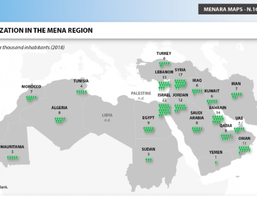 Militarization in the Mena Region